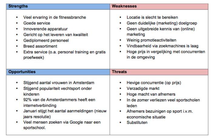 an analysis of amsterdam model De destep analyse is een model dat veel gebruikt wordt bij het maken van een externe analyse  downey, j (oct 2007) strategic analysis tools topic gateway.