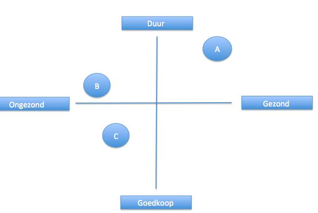 Positioneringsmatrix